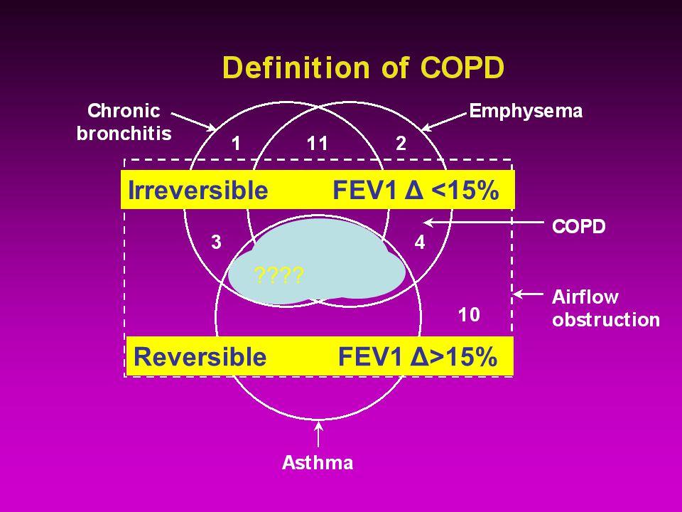 Irreversible FEV1 Δ <15%