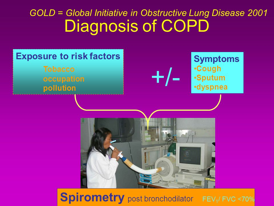 +/- Diagnosis of COPD Spirometry post bronchodilator FEV1/ FVC <70%