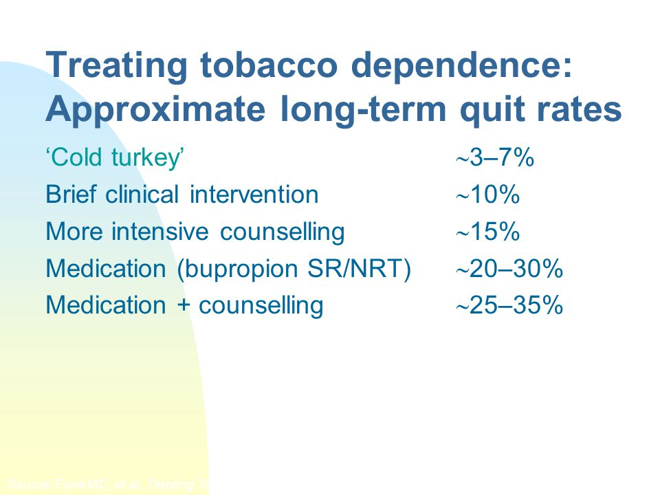 Treating tobacco dependence: Approximate long-term quit rates