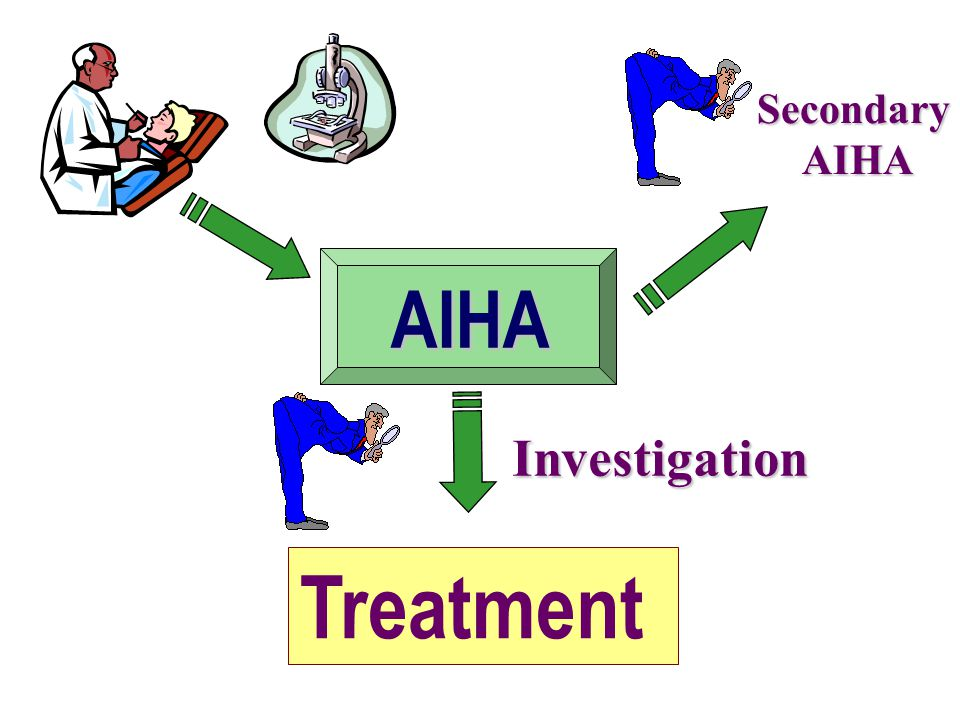 Secondary AIHA AIHA Investigation Treatment