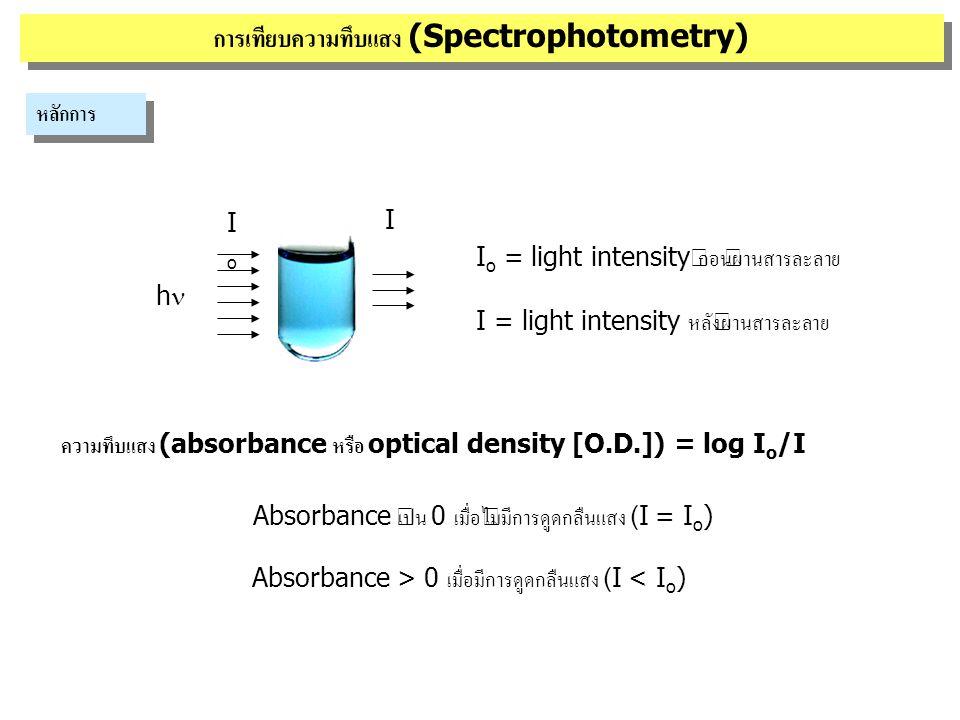 การเทียบความทึบแสง (Spectrophotometry)