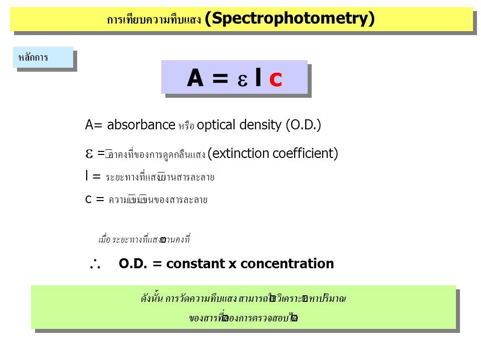 A = e l c e = ค่าคงที่ของการดูดกลืนแสง (extinction coefficient)