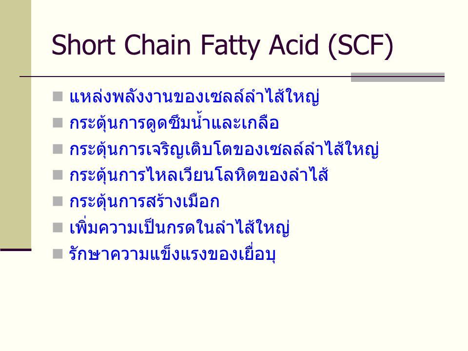 Short Chain Fatty Acid (SCF)