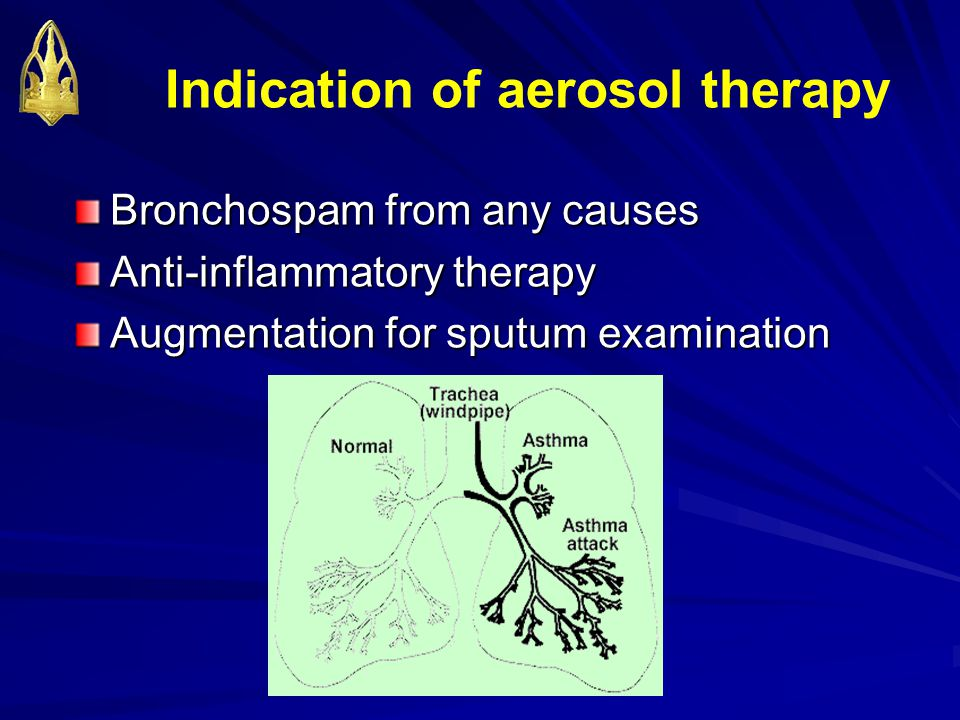 Indication of aerosol therapy