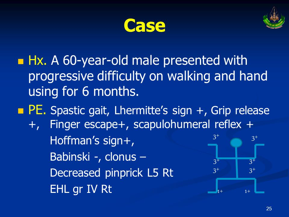 Case Hx. A 60-year-old male presented with progressive difficulty on walking and hand using for 6 months.