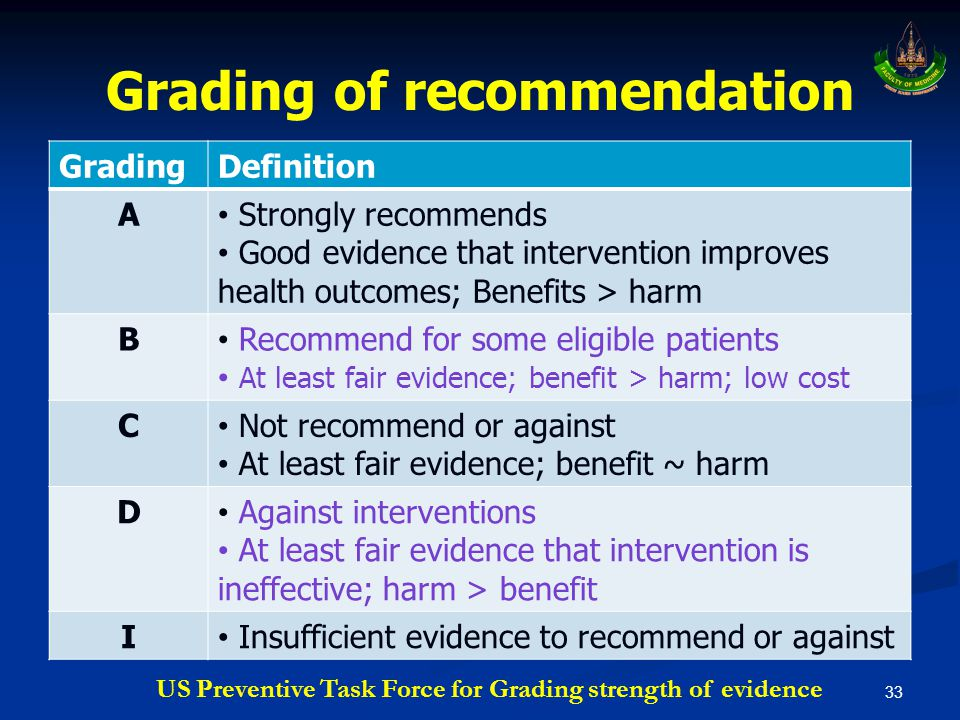 Grading of recommendation