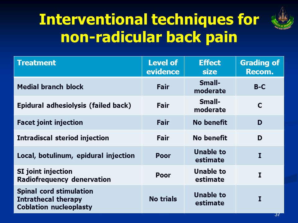 Interventional techniques for non-radicular back pain