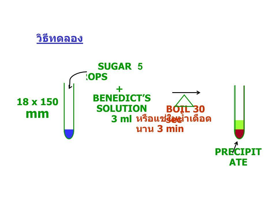 BENEDICT'S SOLUTION 3 ml