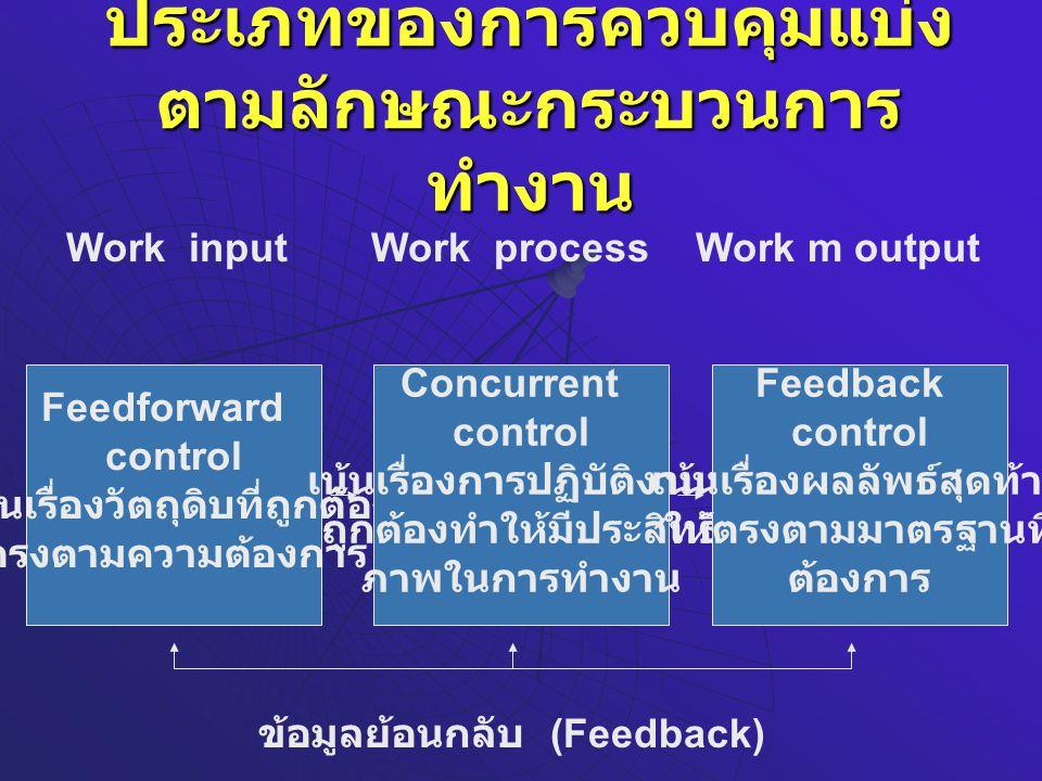 ประเภทของการควบคุมแบ่งตามลักษณะกระบวนการทำงาน