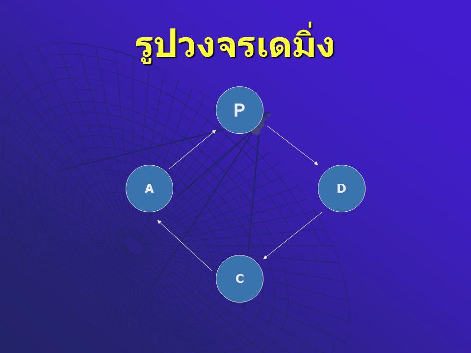รูปวงจรเดมิ่ง P A D C