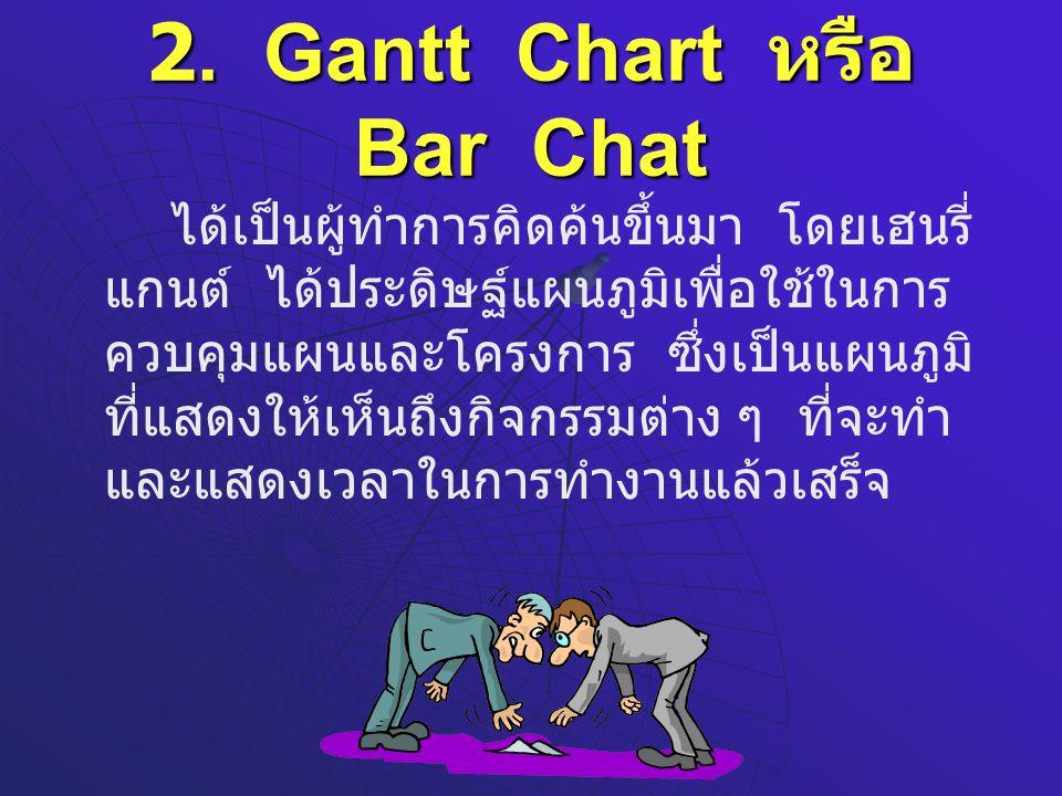 2. Gantt Chart หรือ Bar Chat