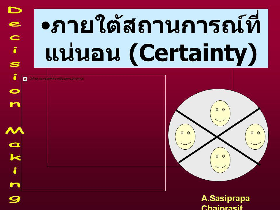 ภายใต้สถานการณ์ที่แน่นอน (Certainty)