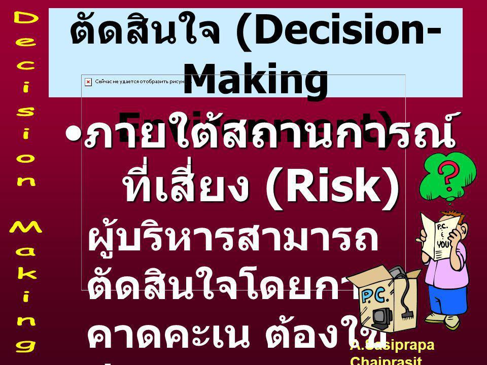 สภาพแวดล้อมในการตัดสินใจ (Decision-Making Environment)
