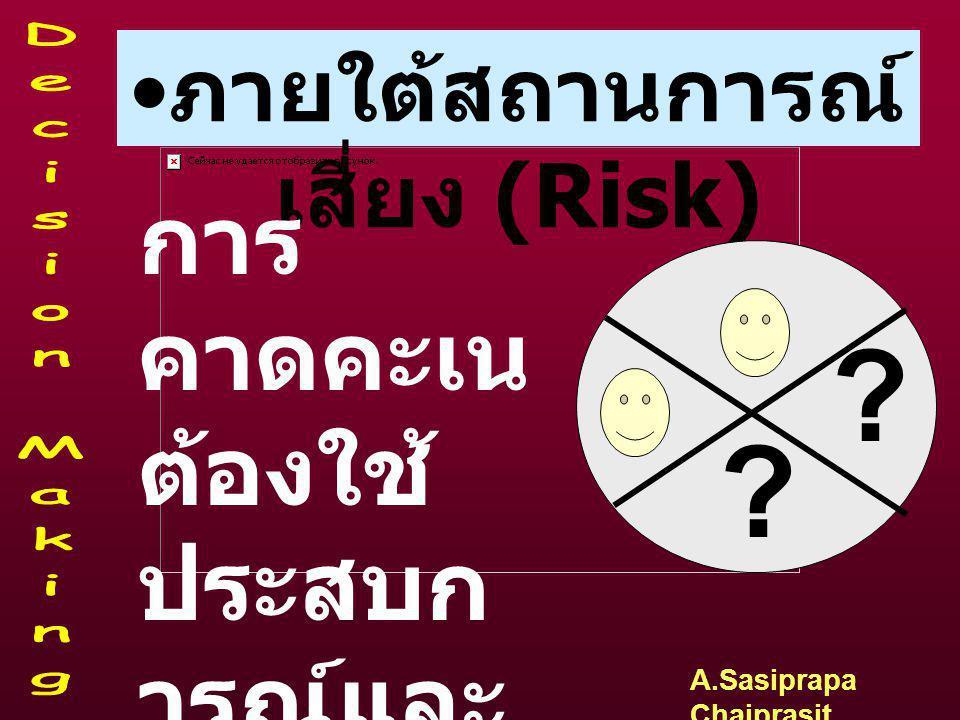ภายใต้สถานการณ์เสี่ยง (Risk)