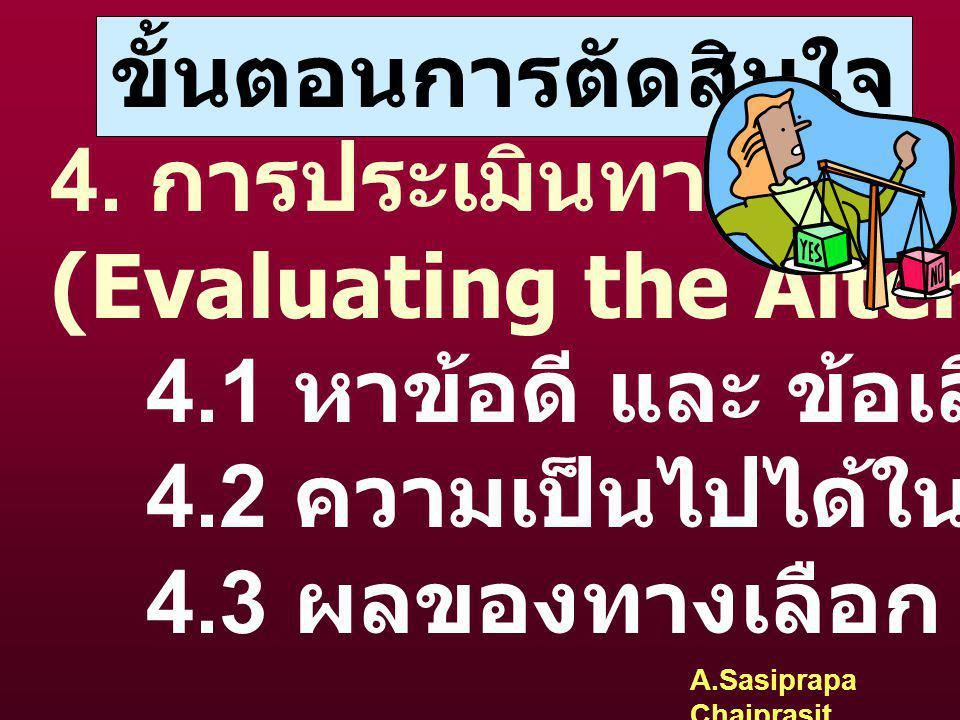 ขั้นตอนการตัดสินใจ 4. การประเมินทางเลือก. (Evaluating the Alternatives) 4.1 หาข้อดี และ ข้อเสีย. 4.2 ความเป็นไปได้ในทางปฎิบัติ