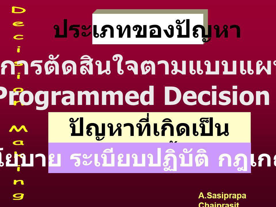 1. การตัดสินใจตามแบบแผน Programmed Decision