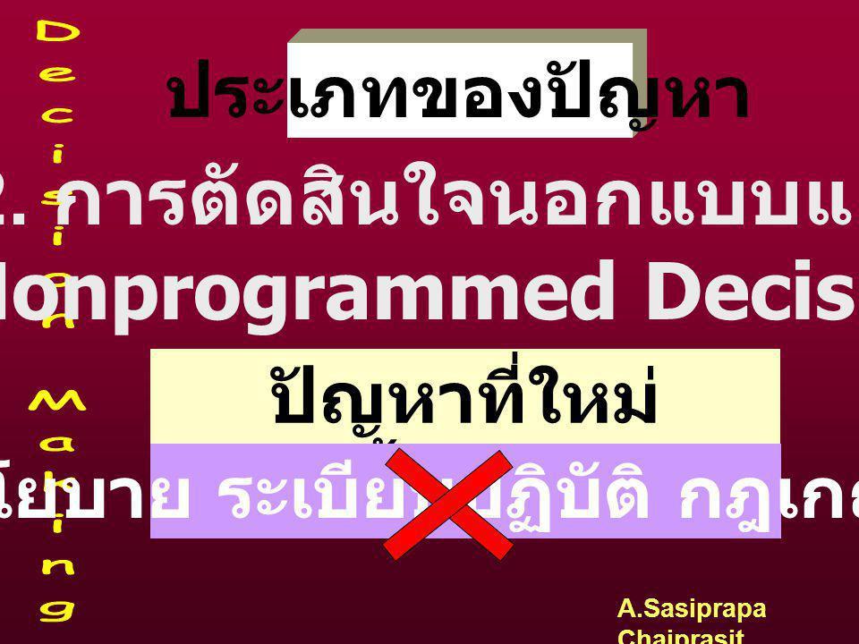 2. การตัดสินใจนอกแบบแผน Nonprogrammed Decision