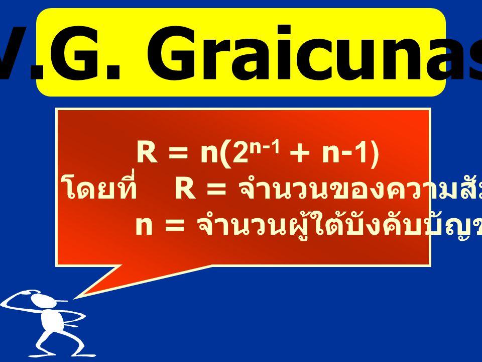 V.G. Graicunas R = n(2n-1 + n-1)