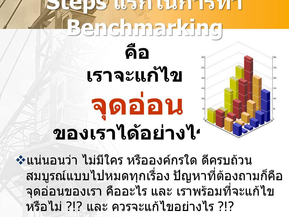Steps แรกในการทำ Benchmarking