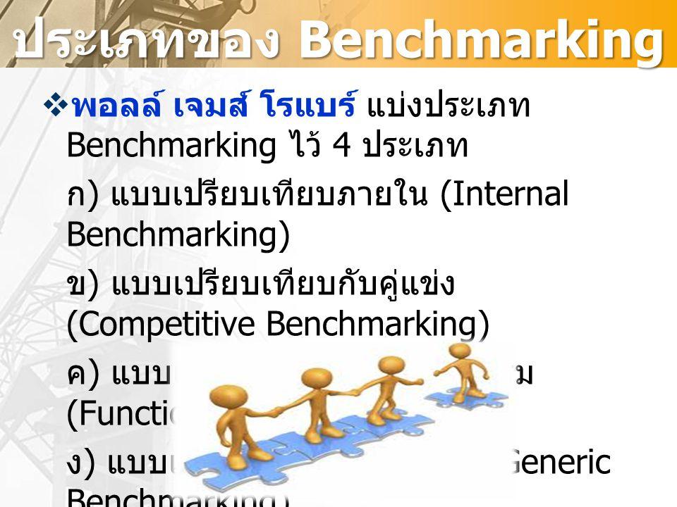 ประเภทของ Benchmarking