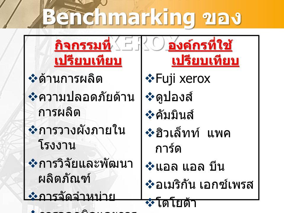 หัวข้อการทำ Benchmarking ของ XEROX