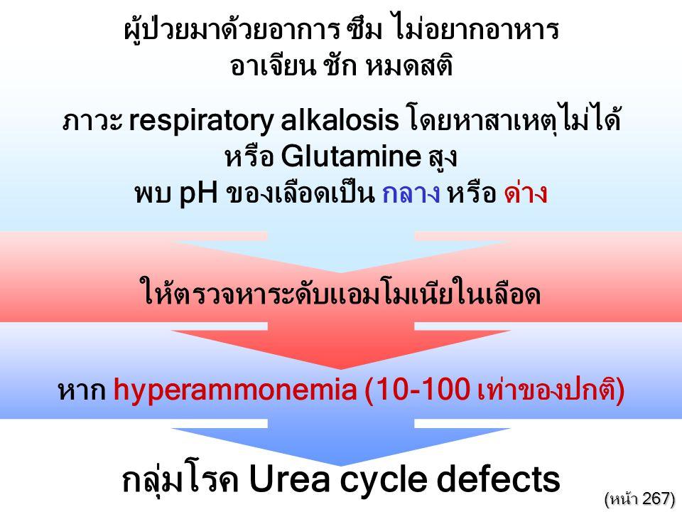 กลุ่มโรค Urea cycle defects