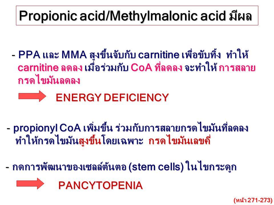 Propionic acid/Methylmalonic acid มีผล