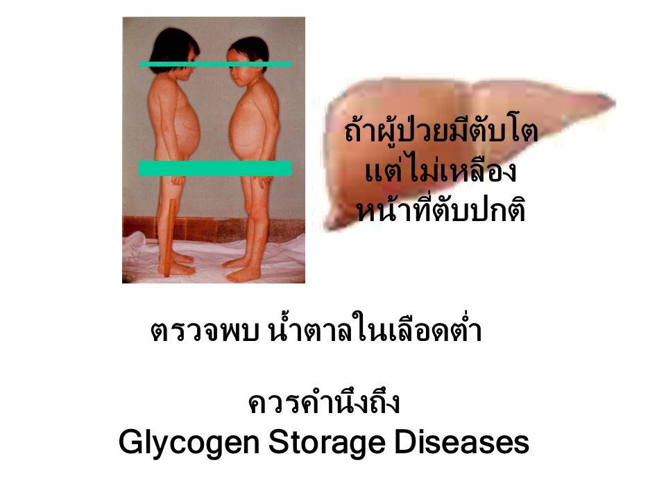 ตรวจพบ น้ำตาลในเลือดต่ำ Glycogen Storage Diseases