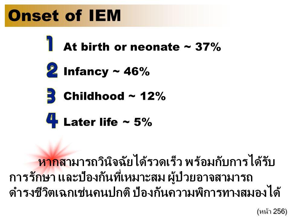 Onset of IEM หากสามารถวินิจฉัยได้รวดเร็ว พร้อมกับการได้รับ