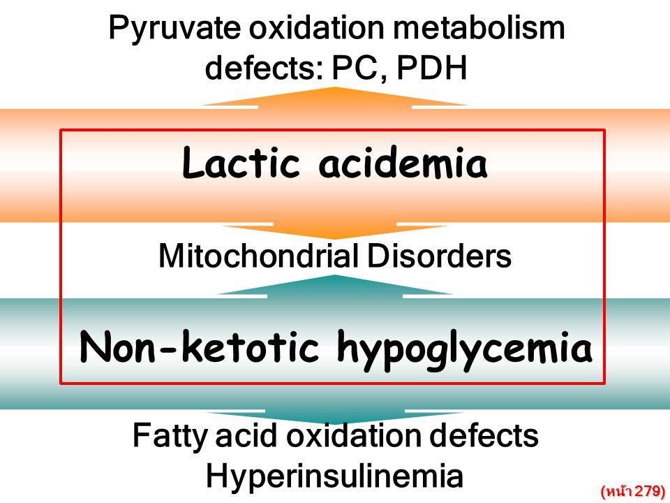 Lactic acidemia Non-ketotic hypoglycemia