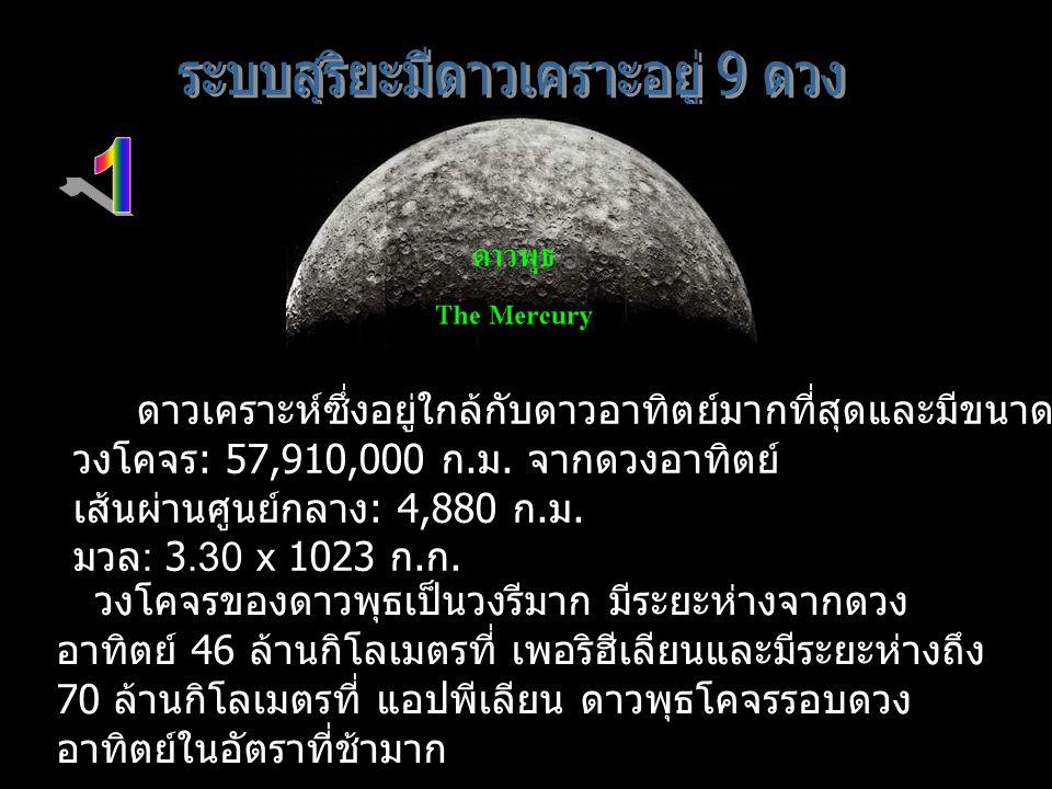 ระบบสุริยะมีดาวเคราะอยู่ 9 ดวง