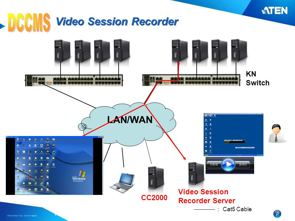 Video Session Recorder