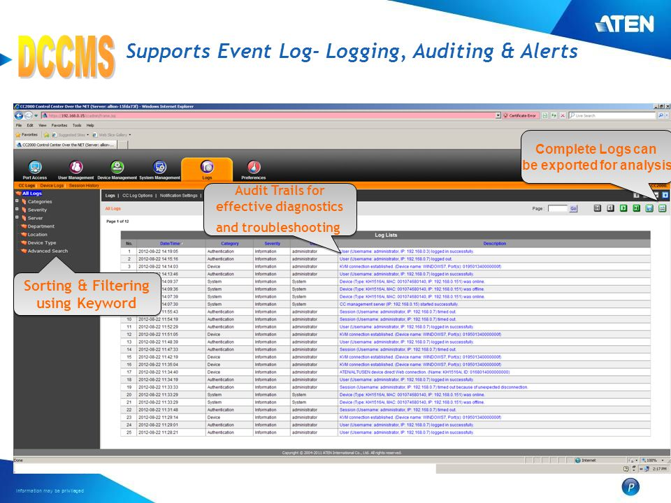 Supports Event Log- Logging, Auditing & Alerts