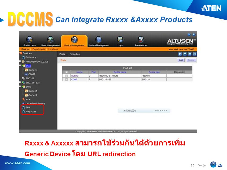 Can Integrate Rxxxx &Axxxx Products