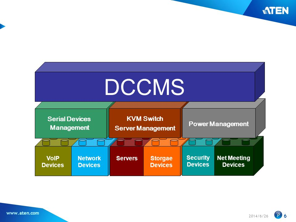 DCCMS Serial Devices KVM Switch Power Management Management