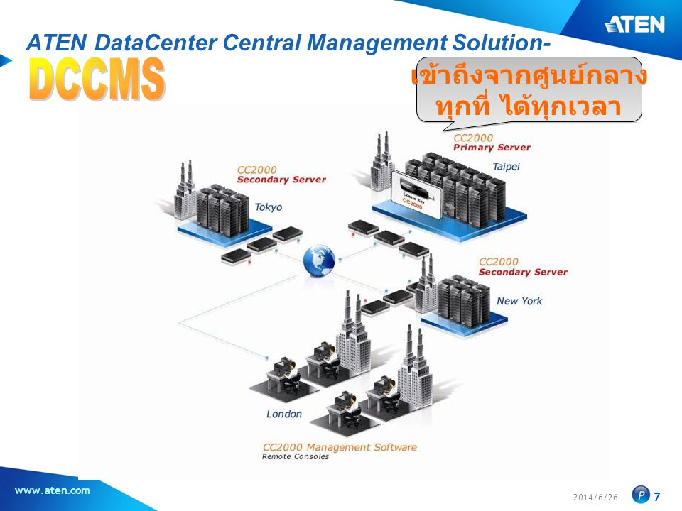 ATEN DataCenter Central Management Solution-