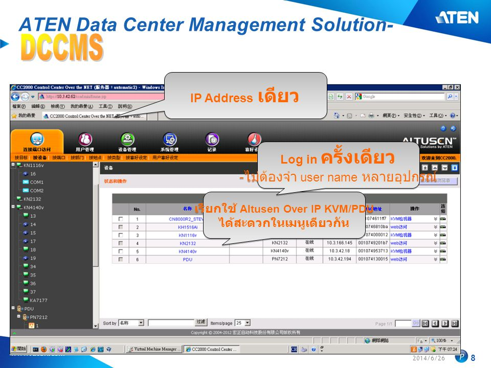 ATEN Data Center Management Solution-
