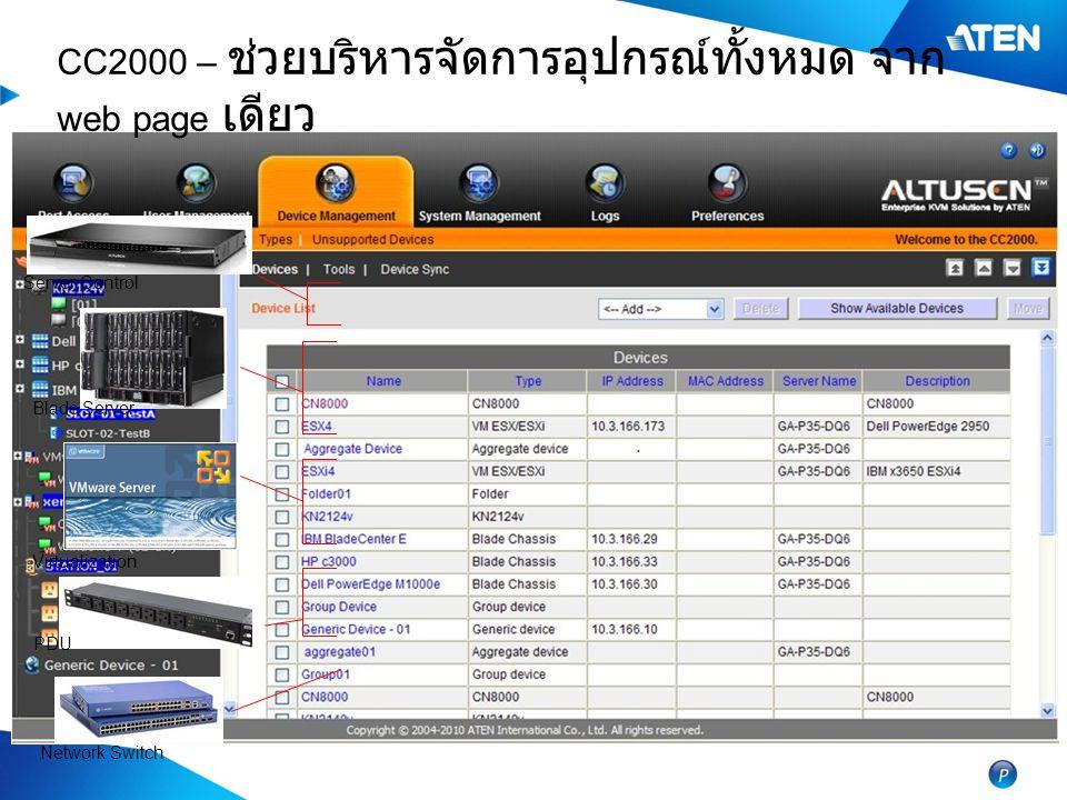 CC2000 – ช่วยบริหารจัดการอุปกรณ์ทั้งหมด จาก web page เดียว