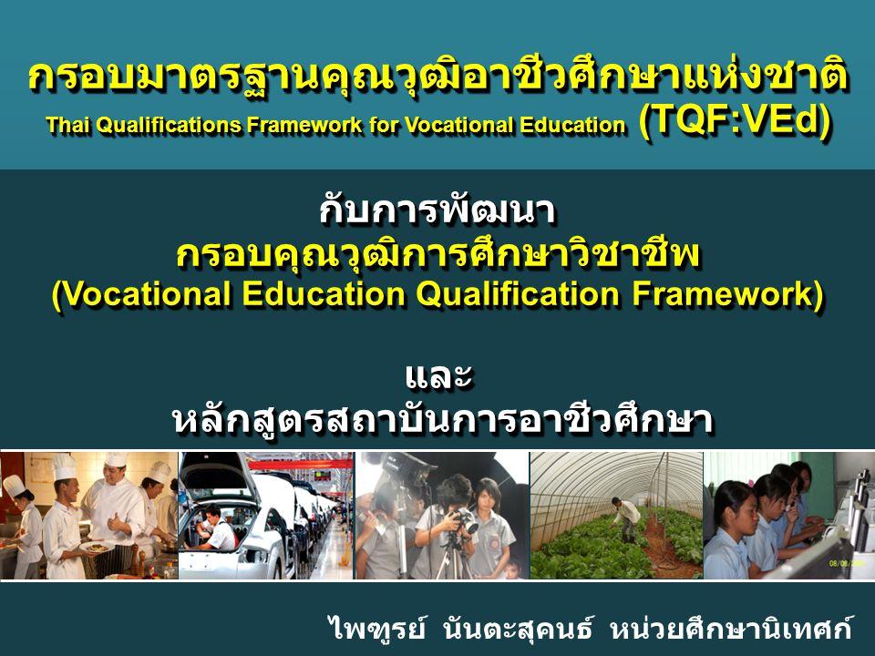 กรอบมาตรฐานคุณวุฒิอาชีวศึกษาแห่งชาติ Thai Qualifications Framework for Vocational Education (TQF:VEd) กับการพัฒนา กรอบคุณวุฒิการศึกษาวิชาชีพ (Vocational Education Qualification Framework) และ หลักสูตรสถาบันการอาชีวศึกษา