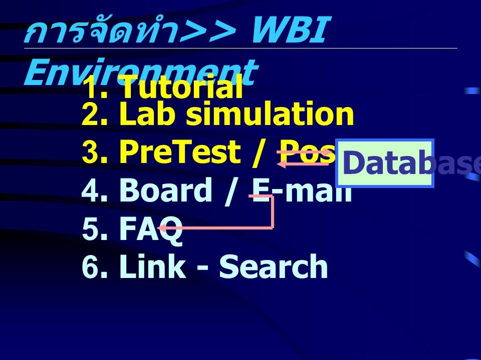 การจัดทำ>> WBI Environment