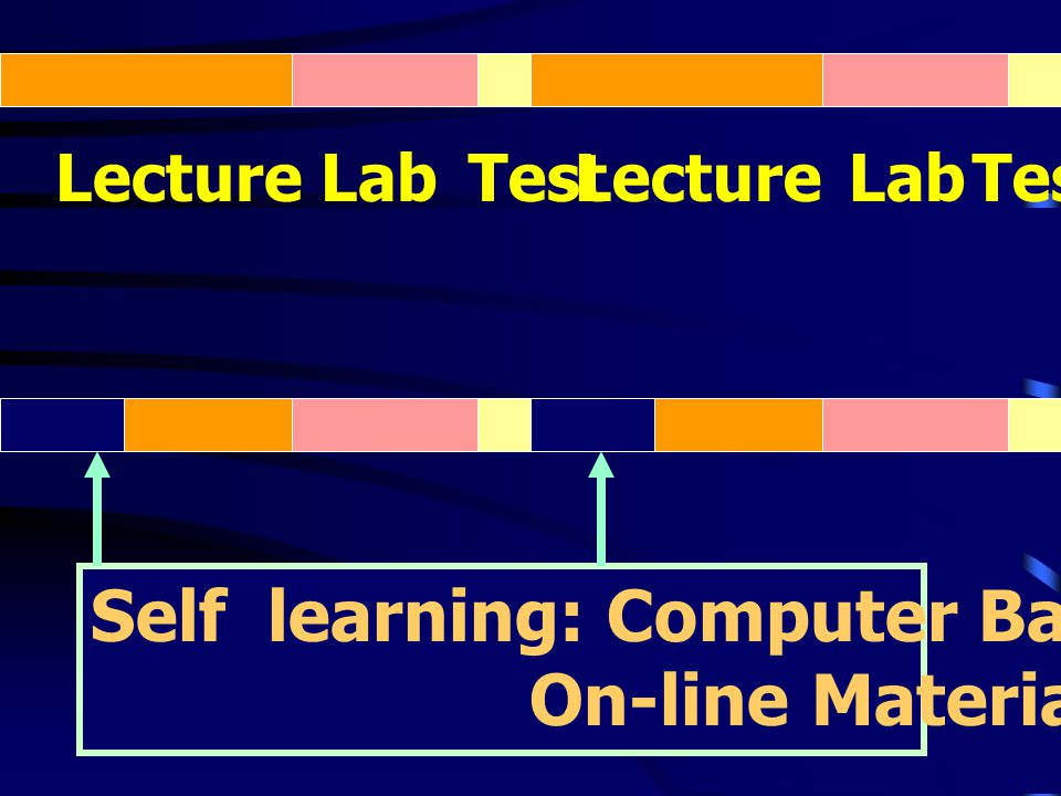 Self learning: Computer Based Training On-line Material