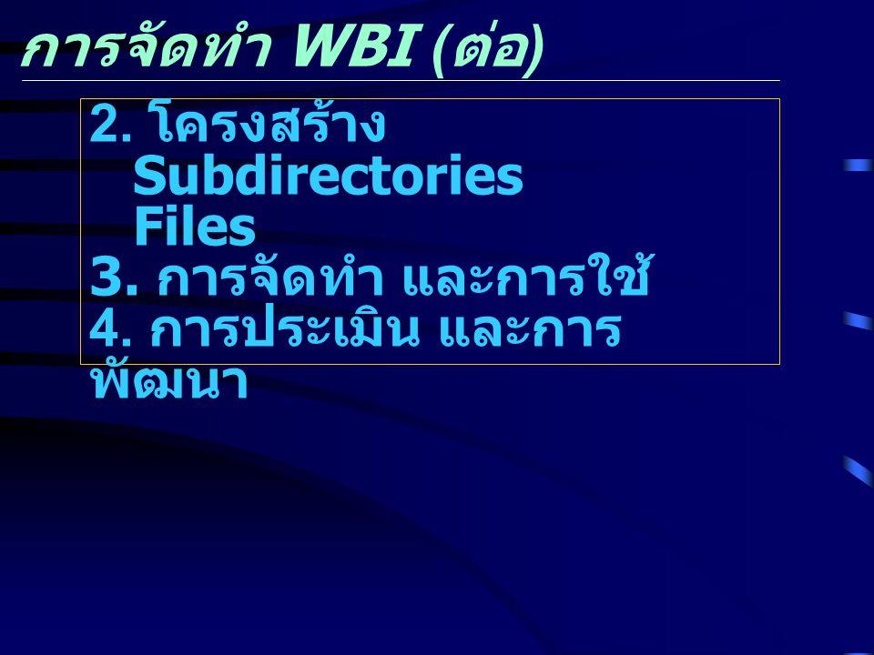การจัดทำ WBI (ต่อ) 2. โครงสร้าง Subdirectories Files