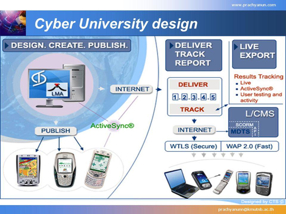 Cyber University design