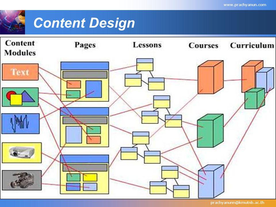 www.prachyanun.com Content Design prachyanunn@kmutnb.ac.th