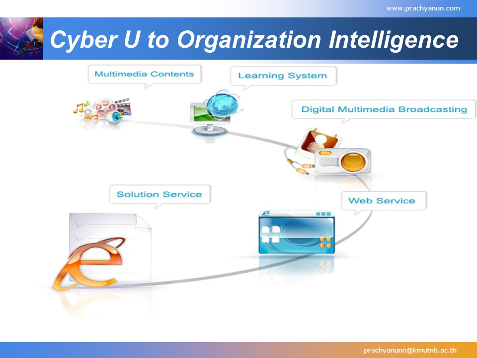 Cyber U to Organization Intelligence