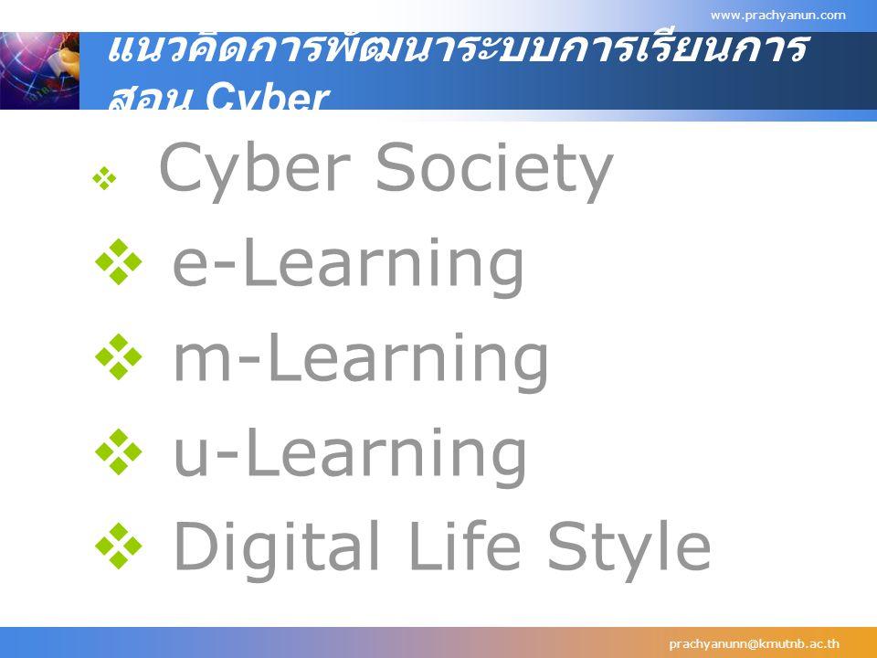 แนวคิดการพัฒนาระบบการเรียนการสอน Cyber