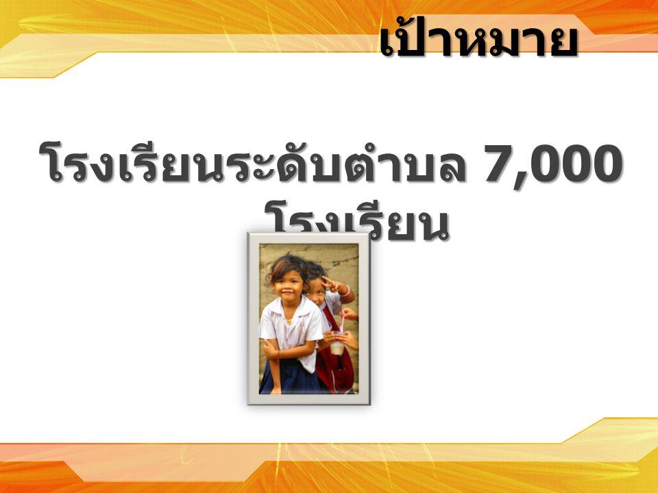 โรงเรียนระดับตำบล 7,000 โรงเรียน