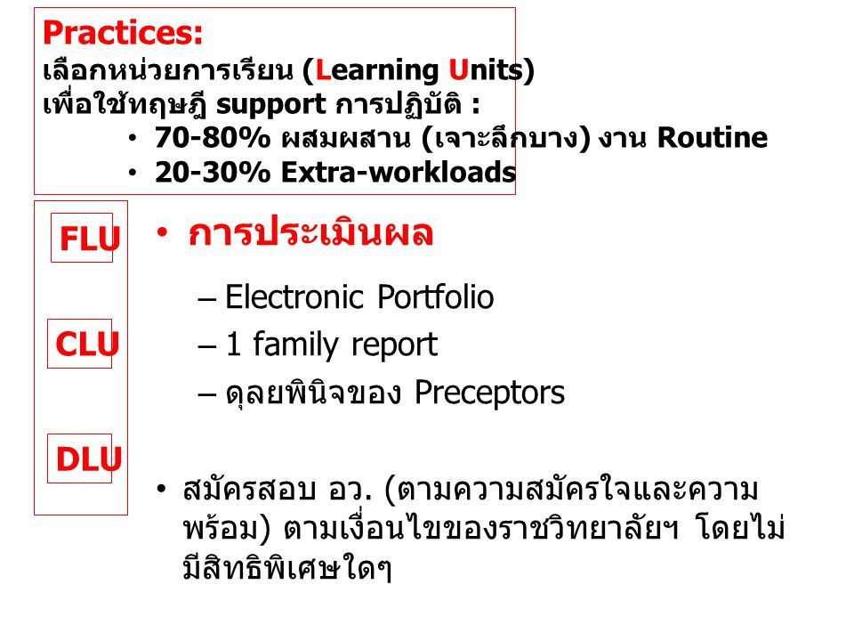 การประเมินผล Practices: FLU Electronic Portfolio 1 family report