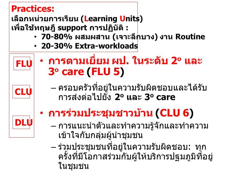 การตามเยี่ยม ผป. ในระดับ 2o และ 3o care (FLU 5)