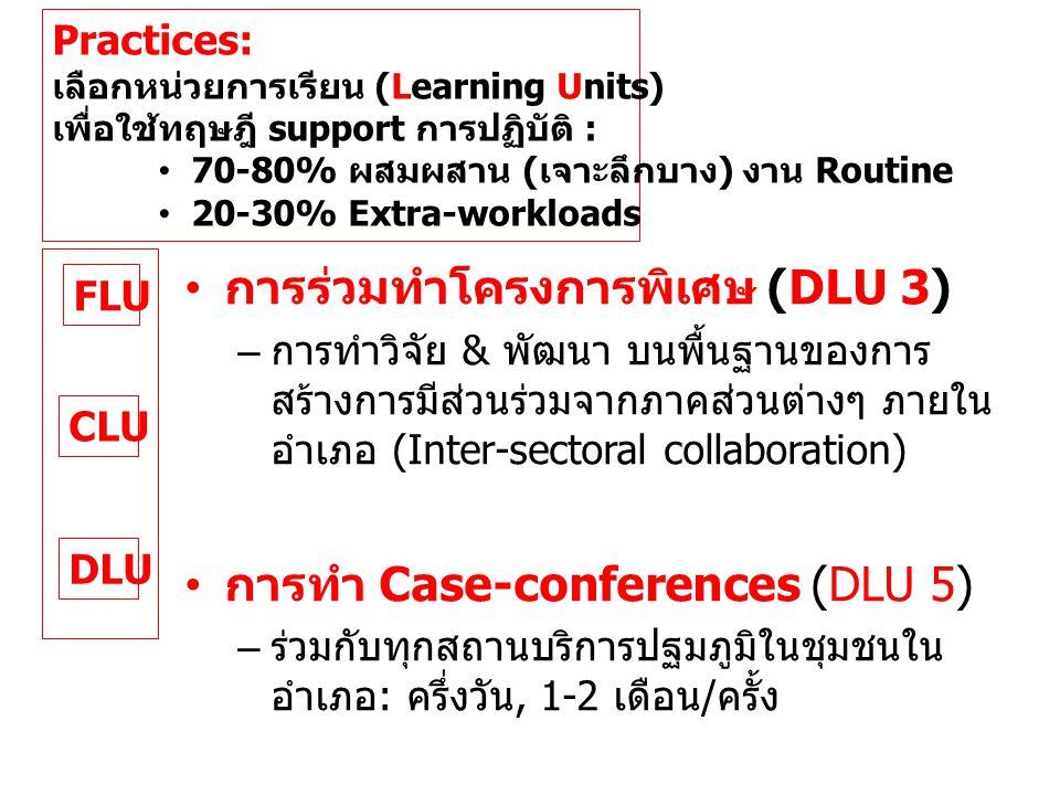 การร่วมทำโครงการพิเศษ (DLU 3)
